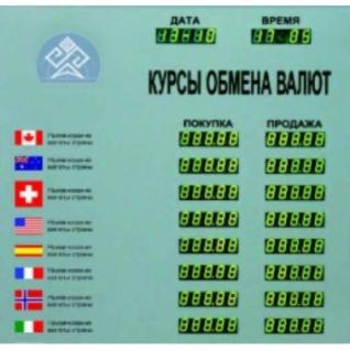 Табло котировок валют TEK-12-448019