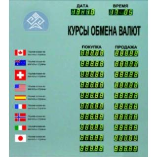 Табло котировок валют CERB-10-448024