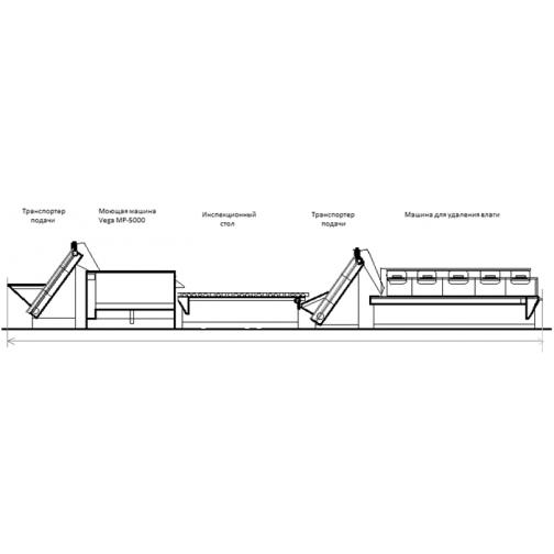 Комплексная линия для мойки и предпродажной подготовки плодоовощной продукции-443643