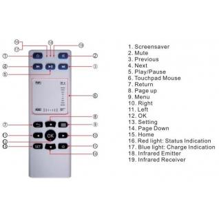 """Автомобильный потолочный монитор Full HD 15.6"""" ERGO ER15AND на ANDROID (серый)-37383324"""