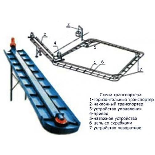 Запчасти для транспортёра навозоуборочного ТСН-2,0Б-465638