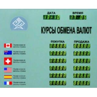 Табло котировок валют TEK-6-448016
