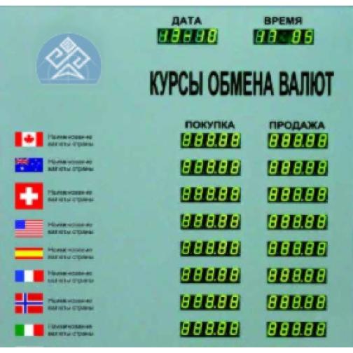 Табло котировок валют CERB-8-448023