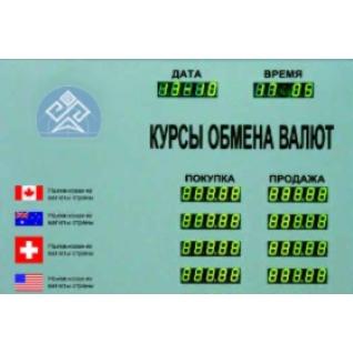 Табло котировок валют CERB-4-448021