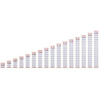 Вышка-тура ВСП-250/0,7 Производство РИЗ
